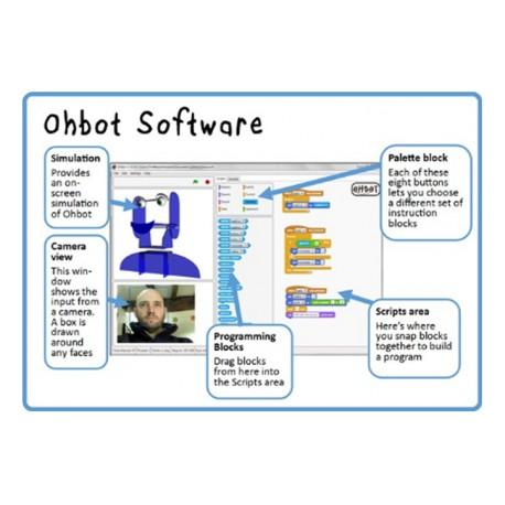 Licence Ohbot pour école primaire