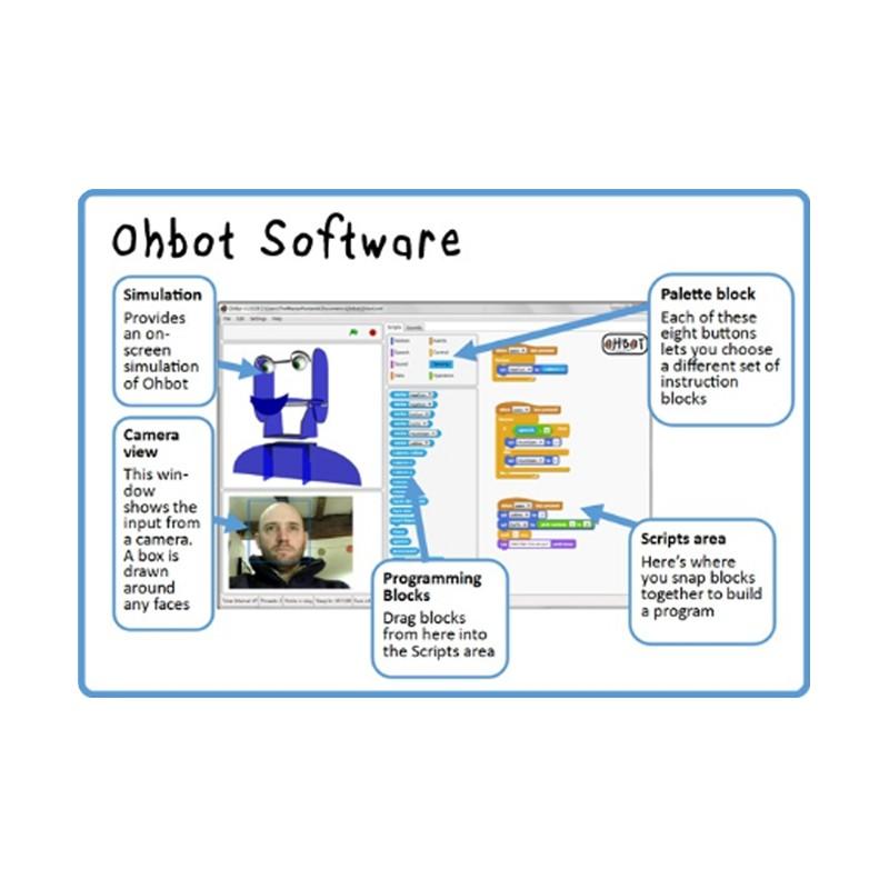 logiciel site obhot lyc u00e9e